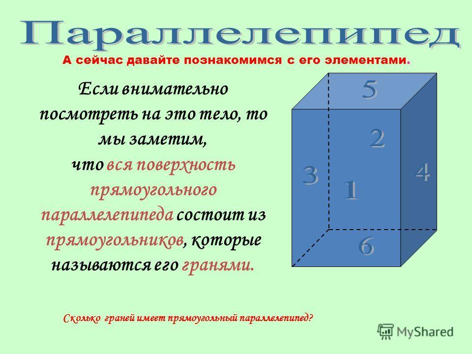 А сейчас давайте познакомимся с его элементами. Сколько граней имеет прямоугольный параллелепипед? Если внимательно посмотреть на это тело, то мы заметим, что вся поверхность прямоугольного параллелепипеда состоит из прямоугольников, которые называют