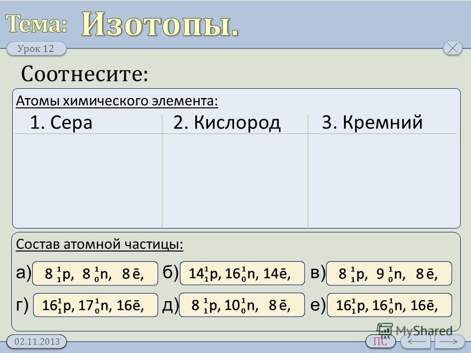 Урок 1 2 02.11.2013 ПС Соотнесите: Атомы химического элемента: Состав атомной частицы: 1. Сера2. Кислород 3. Кремний а) г) б) д) в) е)