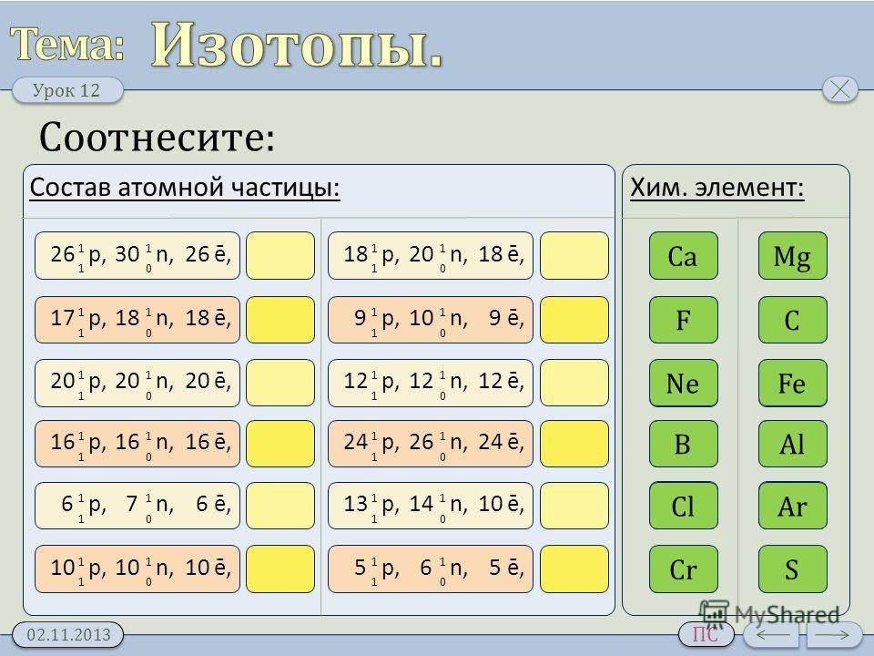 Урок 1 2 02.11.2013 ПС Соотнесите: Состав атомной частицы:Хим. элемент: p, 1 1 26n, 1 0 30ē,26p, 1 1 18n, 1 0 20ē,18p, 1 1 17n, 1 0 18ē,18p, 1 1 9n, 1 0 10ē, 9p, 1 1 20n, 1 0 20ē,20p, 1 1 12n, 1 0 12ē,12p, 1 1 16n, 1 0 16ē,16p, 1 1 24n, 1 0 26ē,24p,