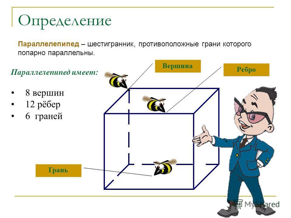 Параллелепипед – шестигранник, противоположные грани которого попарно параллельны. Параллелепипед имеет: 8 вершин 12 рёбер 6 граней Определение Вершина Ребро Грань