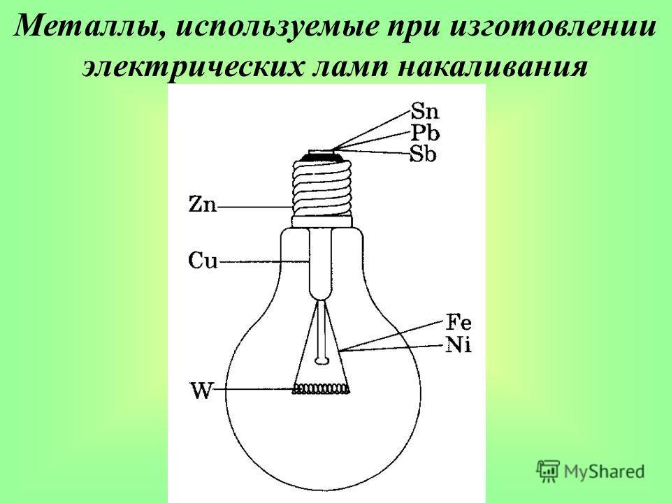 3Fe 3 O 4 + 8Al9Fe + 4Al 2 O 3 Термитная сварка рельсов
