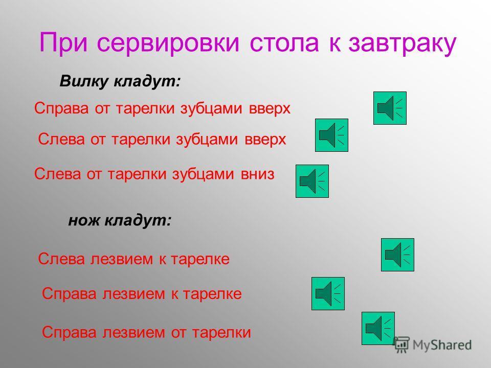 Какие салфетки используют для сервировки стола: Бумажные Льняные или хлопчатобумажные салфетки Влажные универсальные