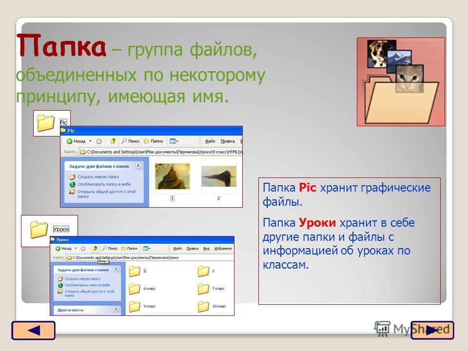 Папка – группа файлов, объединенных по некоторому принципу, имеющая имя. Папка Pic хранит графические файлы. Папка Уроки хранит в себе другие папки и файлы с информацией об уроках по классам.