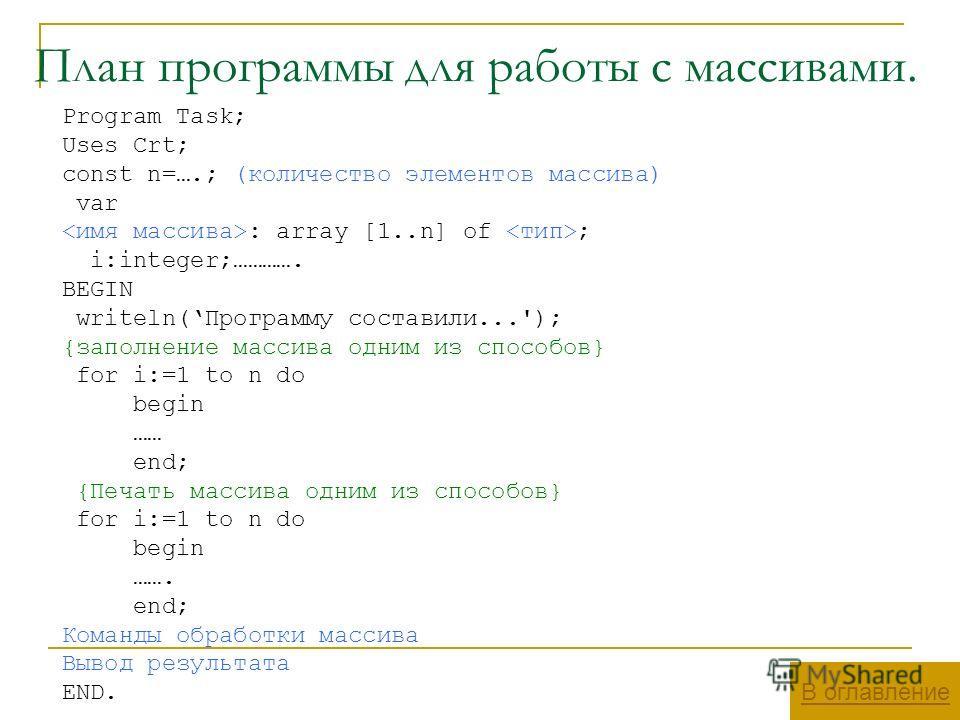 План программы для работы с массивами. В оглавление Program Task; Uses Crt; const n=….; (количество элементов массива) var : array [1..n] of ; i:integer;…………. BEGIN writeln(Программу составили...'); {заполнение массива одним из способов} for i:=1 to