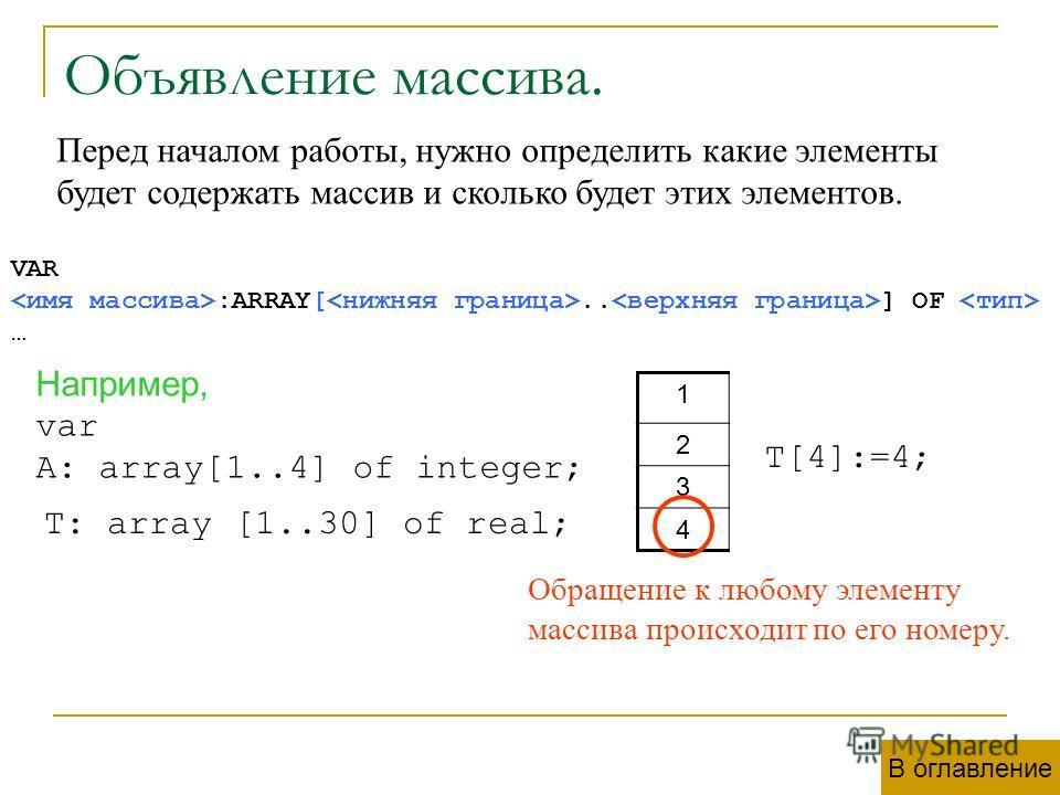 Объявление массива. Перед началом работы, нужно определить какие элементы будет содержать массив и сколько будет этих элементов. VAR :ARRAY[.. ] OF … Например, var A: array[1..4] of integer; Обращение к любому элементу массива происходит по его номер