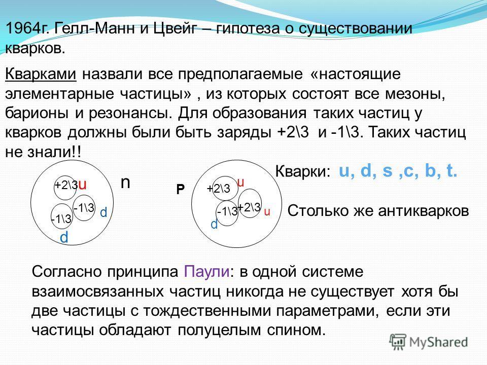 1964г. Гелл-Манн и Цвейг – гипотеза о существовании кварков. Кварками назвали все предполагаемые «настоящие элементарные частицы», из которых состоят все мезоны, барионы и резонансы. Для образования таких частиц у кварков должны были быть заряды +2\3