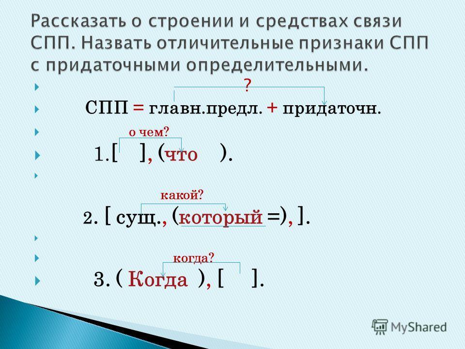 ? СПП = главн.предл. + придаточн. о чем? 1.[ ], (что ). какой? 2. [ сущ., (который =), ]. когда? 3. ( Когда ), [ ].