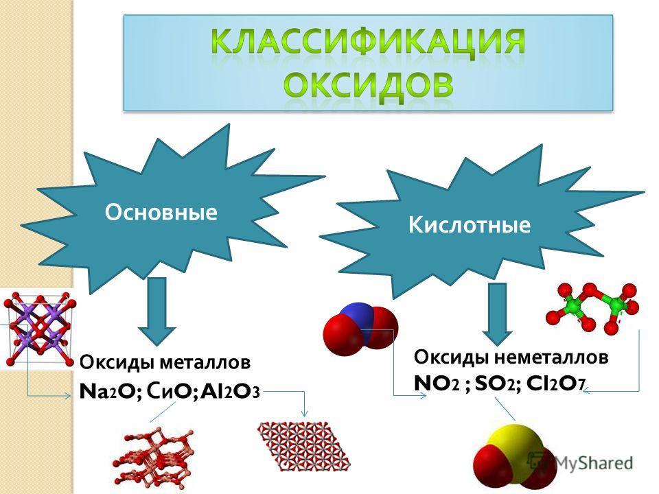 Основные Кислотные Оксиды металлов Na 2 O; С и O; Al 2 O 3 Оксиды неметаллов NO 2 ; SO 2 ; Cl 2 O 7