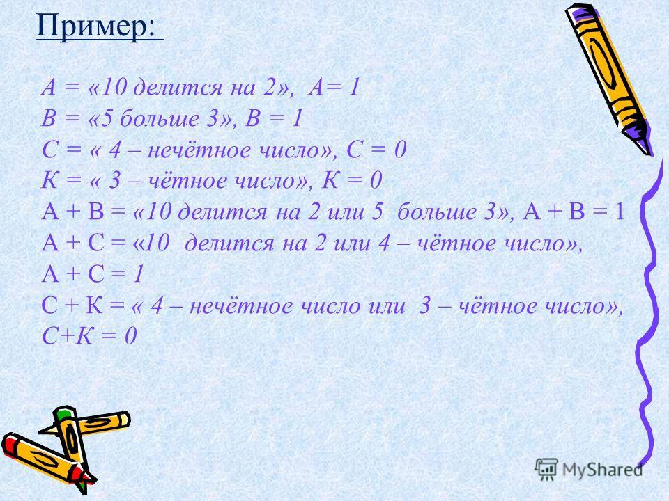 А = «10 делится на 2», А= 1 В = «5 больше 3», В = 1 С = « 4 – нечётное число», С = 0 К = « 3 – чётное число», К = 0 А + В = «10 делится на 2 или 5 больше 3», А + В = 1 А + С = «10 делится на 2 или 4 – чётное число», А + С = 1 С + К = « 4 – нечётное ч