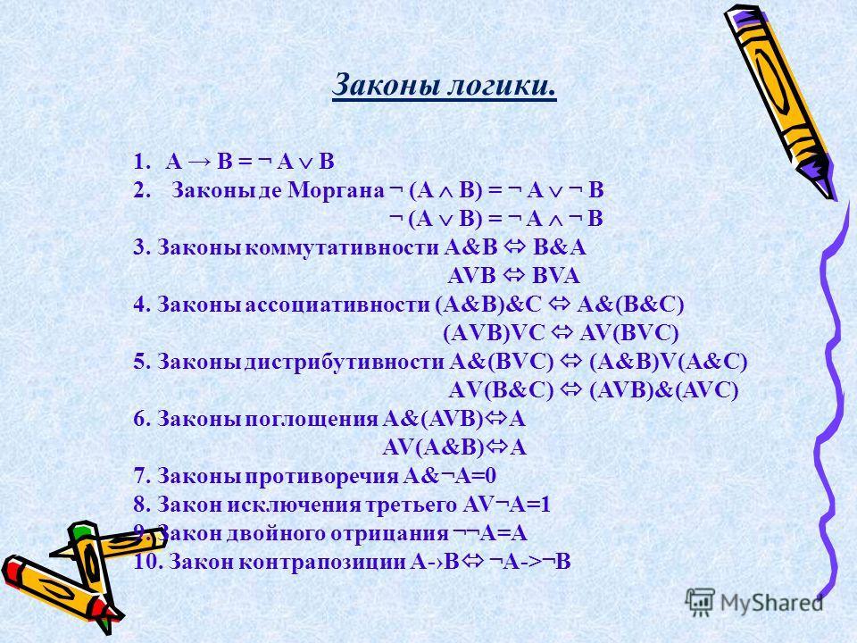 1.A B = ¬ A B 2. Законы де Моргана ¬ (A B) = ¬ A ¬ B ¬ (A B) = ¬ A ¬ B 3. Законы коммутативности А&B B&A AVB BVA 4. Законы ассоциативности (А&B)&C A&(B&C) (АVB)VC AV(BVC) 5. Законы дистрибутивности А&(BVC) (A&B)V(A&C) АV(B&C) (AVB)&(AVC) 6. Законы по