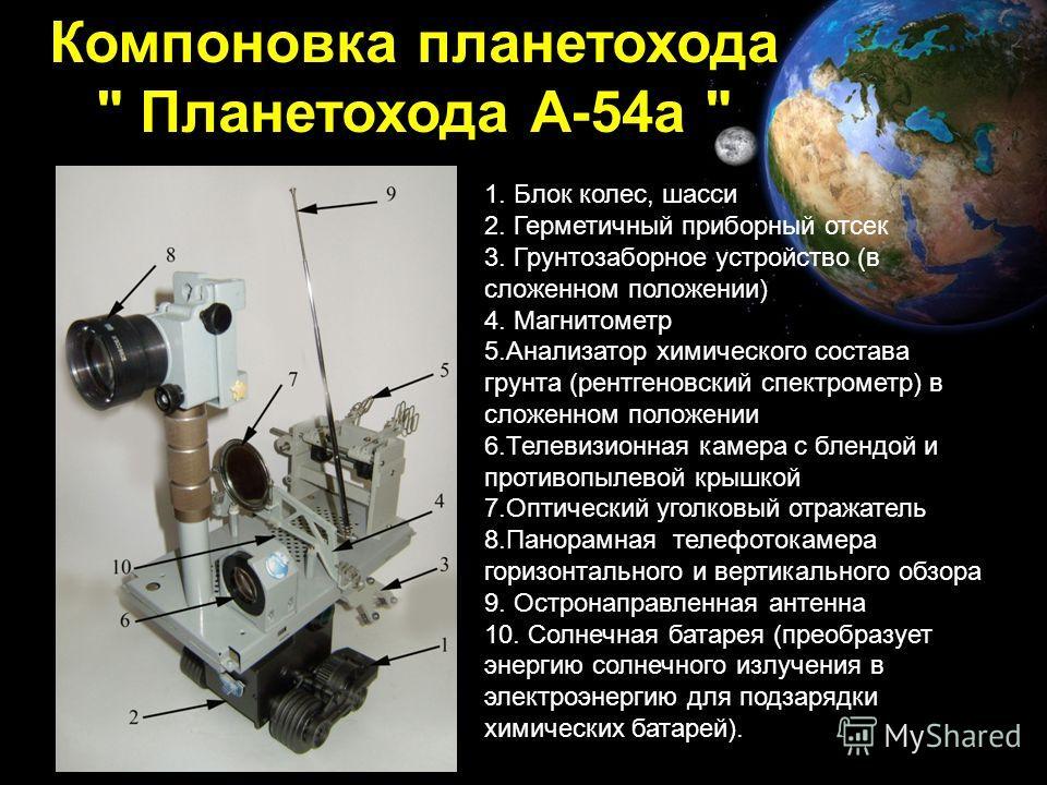 Компоновка планетохода