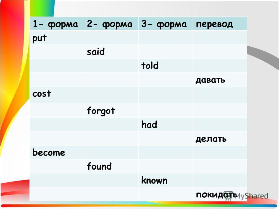 1- форма2- форма3- формаперевод put said told давать cost forgot had делать become found known покидать