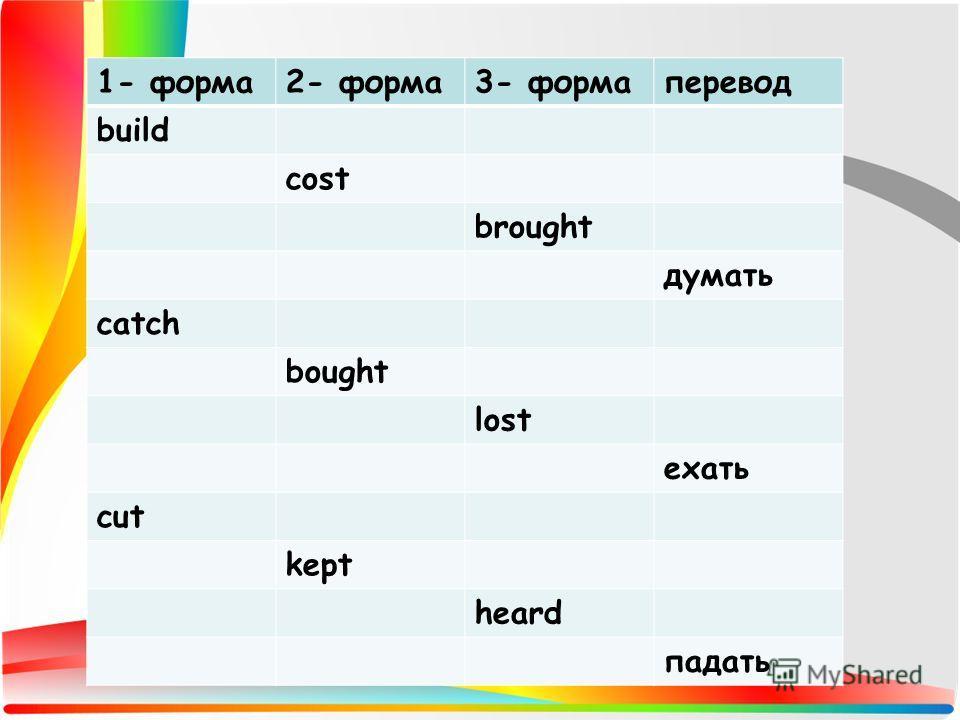 1- форма2- форма3- формаперевод build cost brought думать catch bought lost ехать cut kept heard падать