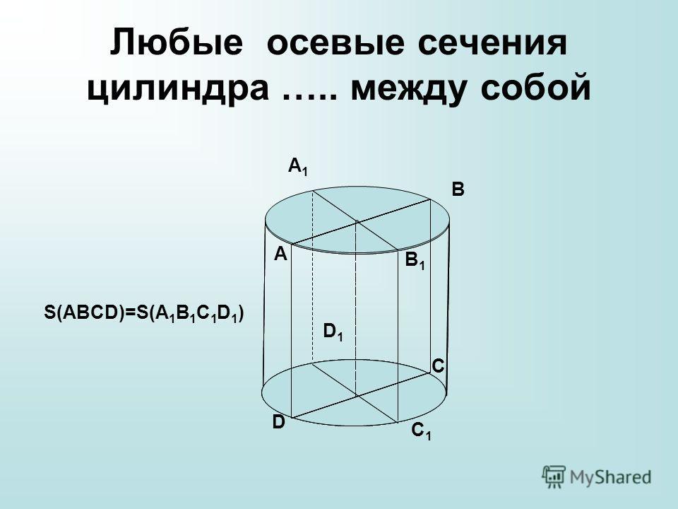 Любые осевые сечения цилиндра ….. между собой A B C D A1A1 B1B1 C1C1 D1D1 S(ABCD)=S(A 1 B 1 C 1 D 1 )