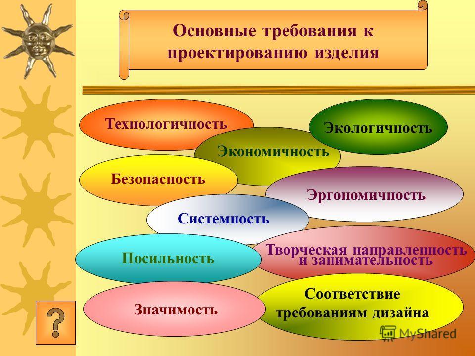 Основные требования к проектированию изделия Технологичность Экономичность Экологичность Безопасность Эргономичность Системность Творческая направленность и занимательность Посильность Соответствие требованиям дизайна Значимость
