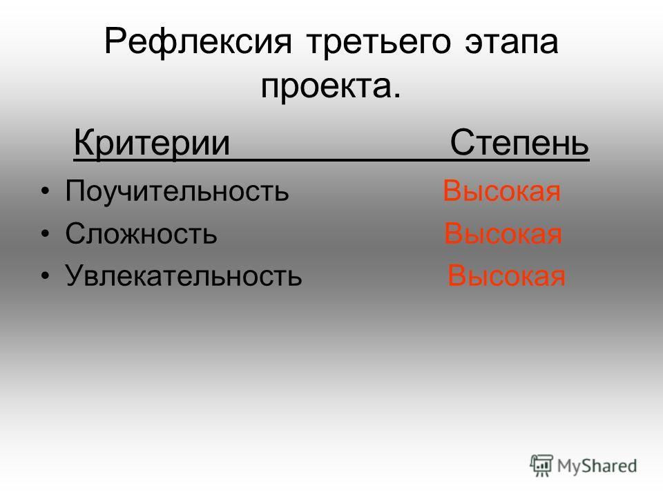 Рефлексия третьего этапа проекта. Поучительность Высокая Сложность Высокая Увлекательность Высокая Критерии Степень