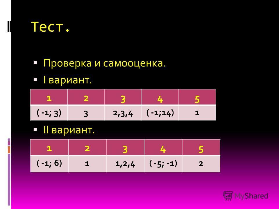 Тест. Проверка и самооценка. I вариант. II вариант. 12345 ( -1; 3)32,3,4( -1;14)1 12345 ( -1; 6)11,2,4( -5; -1)2