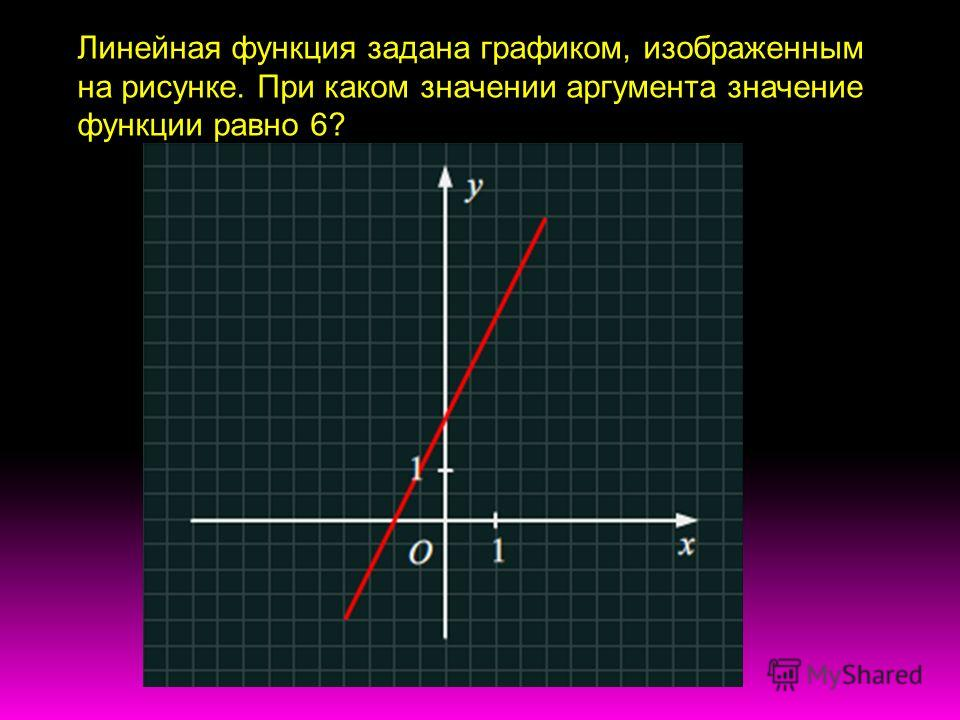 Линейная функция задана графиком, изображенным на рисунке. При каком значении аргумента значение функции равно 6?