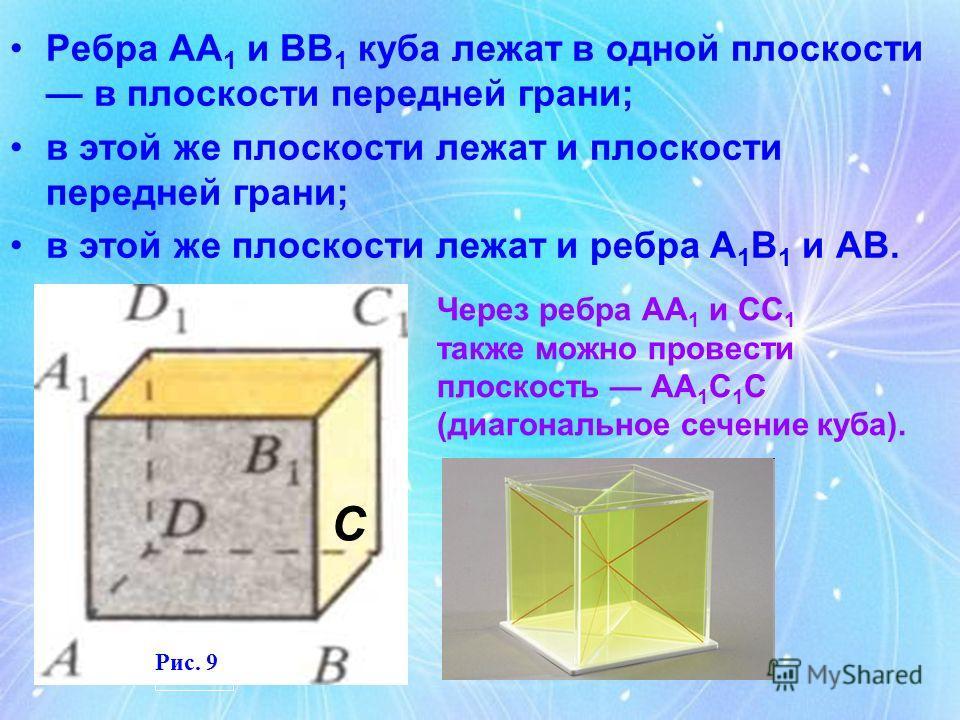 Ребра АА 1 и ВВ 1 куба лежат в одной плоскости в плоскости передней грани; в этой же плоскости лежат и плоскости передней грани; в этой же плоскости лежат и ребра А 1 В 1 и АВ. Рис. 9 С Через ребра АА 1 и СС 1 также можно провести плоскость АА 1 С 1