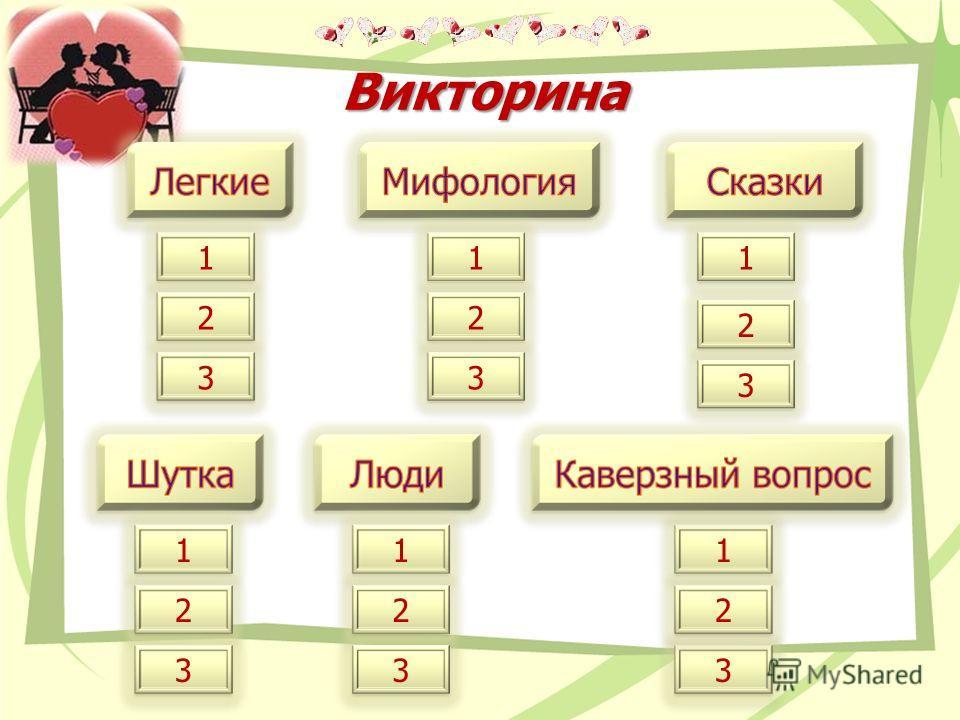 Викторина 1 2 1 3 2 1 23 3 3 1 2 11 2 3 2 3