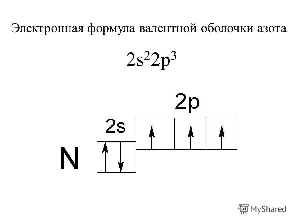 Электронная формула валентной оболочки азота 2s 2 2p 3