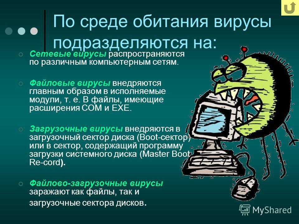По среде обитания вирусы подразделяются на: Сетевые вирусы распространяются по различным компьютерным сетям. Файловые вирусы внедряются главным образом в исполняемые модули, т. е. В файлы, имеющие расширения COM и EXE. Загрузочные вирусы внедряются в