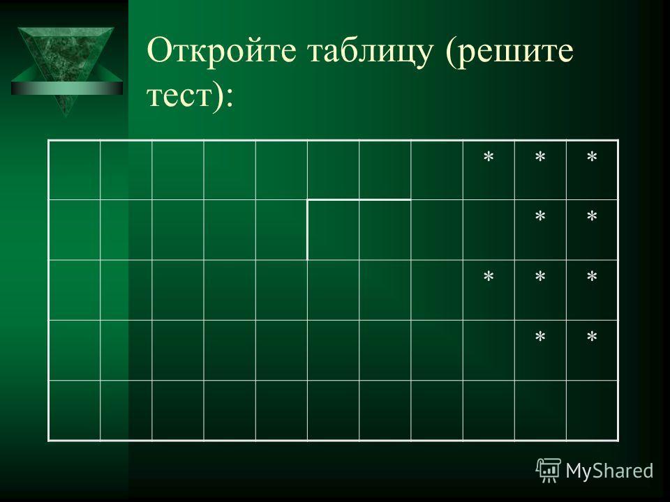 Откройте таблицу (решите тест): *** ** *** **