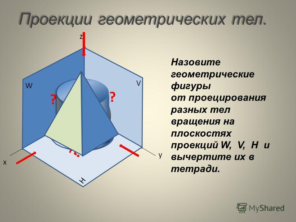 Проекции геометрических тел. z y x W V H ? ? ? Назовите геометрические фигуры от проецирования разных тел вращения на плоскостях проекций W, V, H и вычертите их в тетради. 6