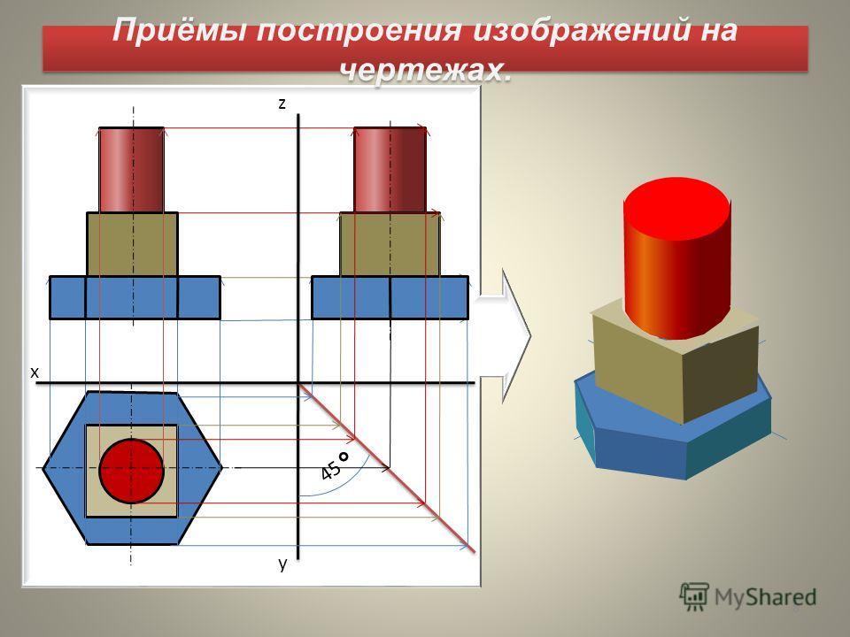 Приёмы построения изображений на чертежах. 45 х у z 8