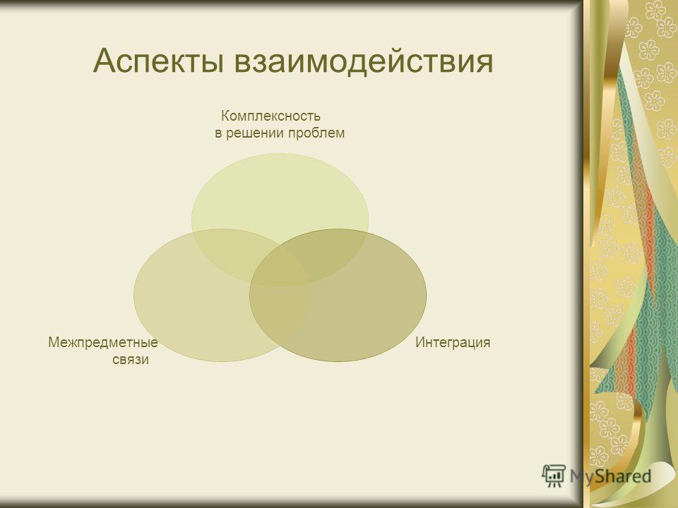 Аспекты взаимодействия Комплексность в решении проблем Интеграция Межпредметные связи