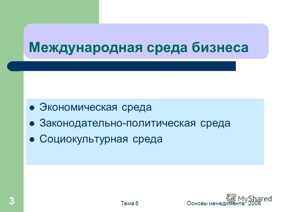Тема 5Основы менеджмента 2006 3 Международная среда бизнеса Экономическая среда Законодательно-политическая среда Социокультурная среда