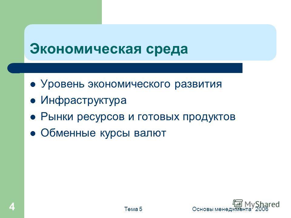 Тема 5Основы менеджмента 2006 4 Экономическая среда Уровень экономического развития Инфраструктура Рынки ресурсов и готовых продуктов Обменные курсы валют