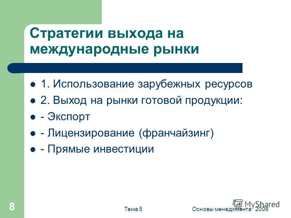 Тема 5Основы менеджмента 2006 8 Стратегии выхода на международные рынки 1. Использование зарубежных ресурсов 2. Выход на рынки готовой продукции: - Экспорт - Лицензирование (франчайзинг) - Прямые инвестиции