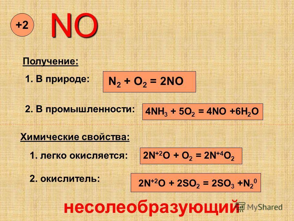 NO +2 Получение: 1. В природе: N 2 + O 2 = 2NO 2. В промышленности: 4NH 3 + 5O 2 = 4NO +6H 2 O Химические свойства: 1. легко окисляется:2N +2 O + O 2 = 2N +4 O 2 2. окислитель: 2N +2 O + 2SO 2 = 2SO 3 +N 2 0 несолеобразующий