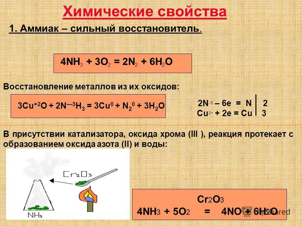 Химические свойства 1. Аммиак – сильный восстановитель. 3Cu +2 O + 2N 3 H 3 = 3Cu 0 + N 2 0 + 3H 2 O 2N -3 – 6e = N 2 Cu 2+ + 2e = Cu 3 4NH 3 + 3O 2 = 2N 2 + 6H 2 O В присутствии катализатора, оксида хрома (III ), реакция протекает с образованием окс