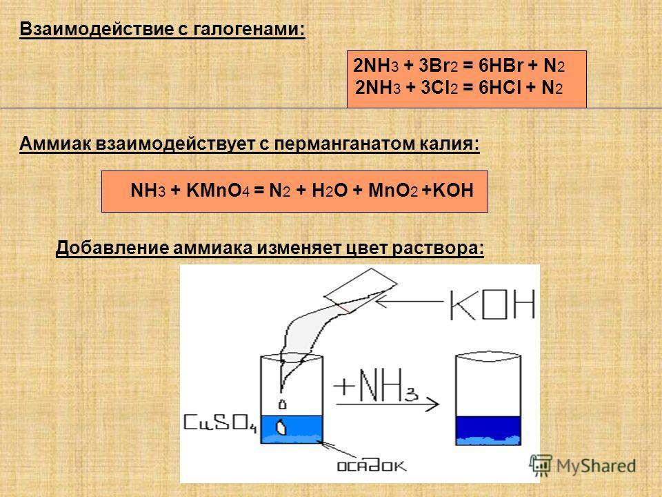 Аммиак взаимодействует с перманганатом калия: NH 3 + KMnO 4 = N 2 + H 2 O + MnO 2 +KOH Взаимодействие с галогенами: 2NH 3 + 3Br 2 = 6HBr + N 2 2NH 3 + 3Cl 2 = 6HCl + N 2 Добавление аммиака изменяет цвет раствора: