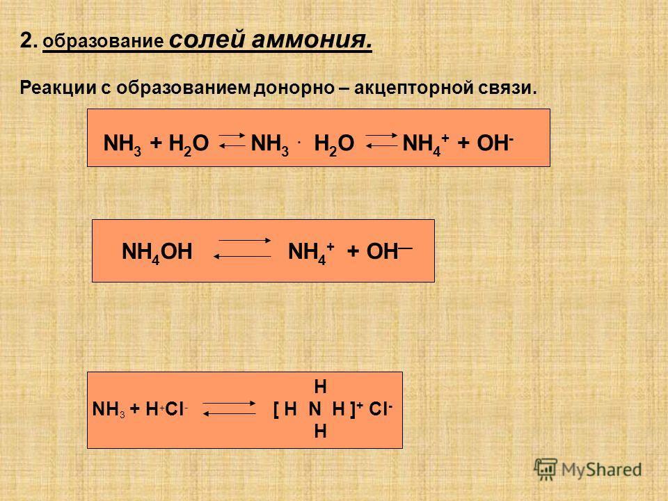 2. образование солей аммония. Реакции с образованием донорно – акцепторной связи. NH 3 + H 2 O NH 3. H 2 O NH 4 + + OH - NH 4 OH NH 4 + + OH Н NH 3 +