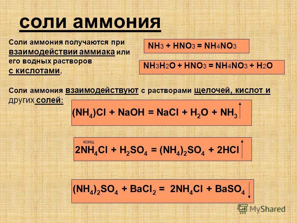 соли аммония Соли аммония получаются при взаимодействии аммиака или его водных растворов с кислотами. NH 3 + HNO 3 = NH 4 NO 3 NH 3 H 2 O + HNO 3 = NH 4 NO 3 + H 2 O Соли аммония взаимодействуют с растворами щелочей, кислот и других солей : (NH 4 )Cl
