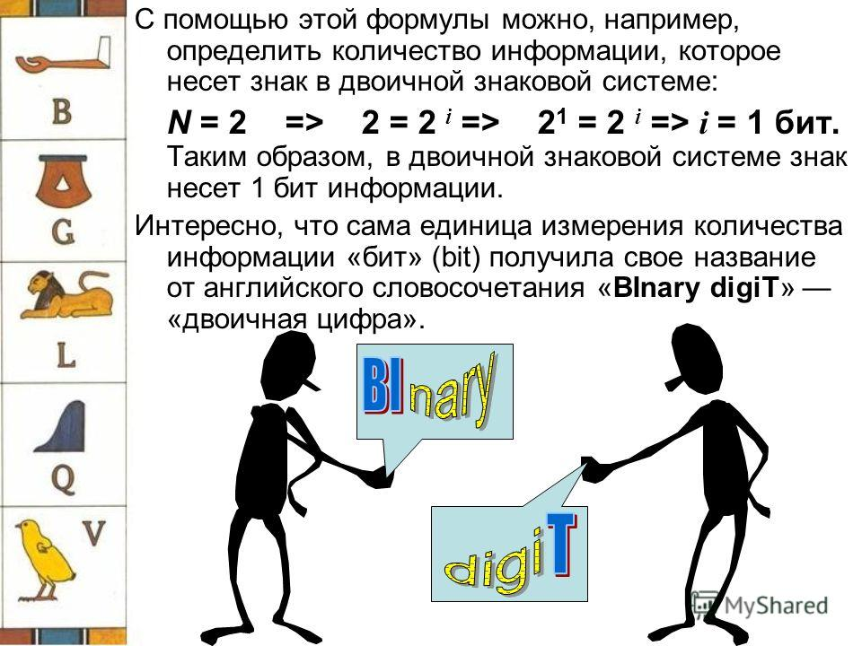 С помощью этой формулы можно, например, определить количество информации, которое несет знак в двоичной знаковой системе: N = 2 => 2 = 2 i => 2 1 = 2 i => i = 1 бит. Таким образом, в двоичной знаковой системе знак несет 1 бит информации. Интересно,