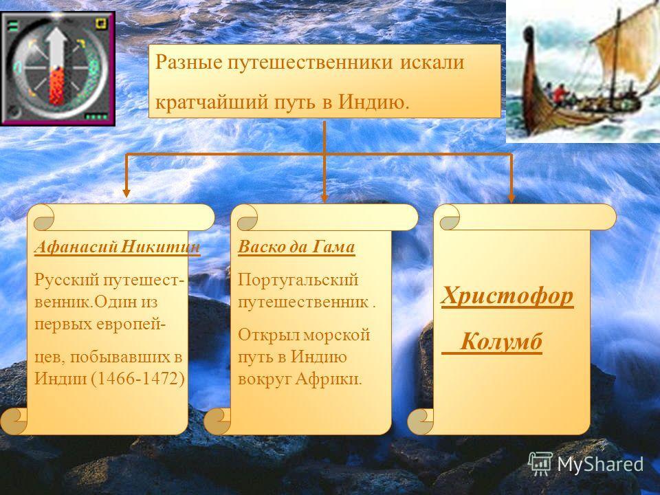 Разные путешественники искали кратчайший путь в Индию. Афанасий Никитин Русский путешест- венник.Один из первых европей- цев, побывавших в Индии (1466-1472) Васко да Гама Португальский путешественник. Открыл морской путь в Индию вокруг Африки. Христо