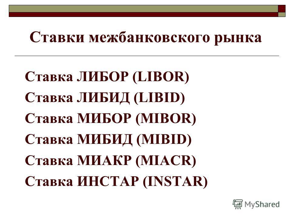 Ставки межбанковского рынка Ставка ЛИБОР (LIBOR) Ставка ЛИБИД (LIBID) Ставка МИБОР (МIBOR) Ставка МИБИД (МIBID) Ставка МИАКР (MIACR) Ставка ИНСТАР (INSTAR)