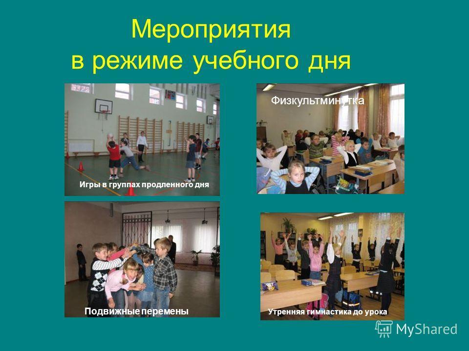 Мероприятия в режиме учебного дня Утренняя гимнастика до урока Физкультминутка Подвижные перемены Игры в группах продленного дня