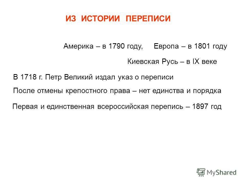 Америка – в 1790 году, Европа – в 1801 году ИЗ ИСТОРИИ ПЕРЕПИСИ Киевская Русь – в IX веке В 1718 г. Петр Великий издал указ о переписи После отмены крепостного права – нет единства и порядка Первая и единственная всероссийская перепись – 1897 год