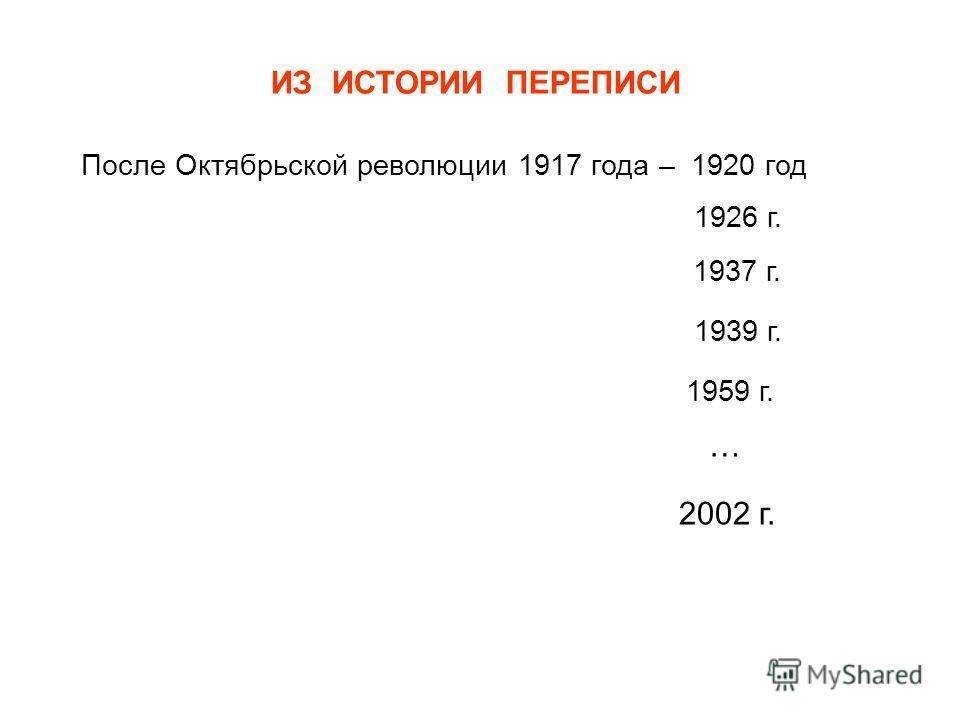 После Октябрьской революции 1917 года – 1920 год 1926 г. 1937 г. ИЗ ИСТОРИИ ПЕРЕПИСИ 1939 г. 1959 г. … 2002 г.