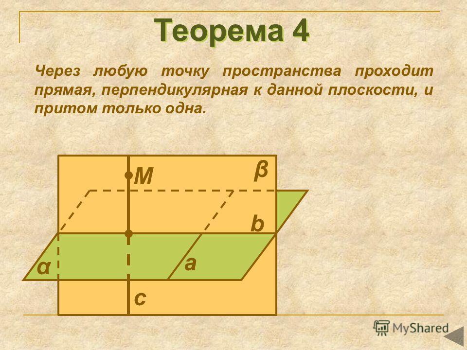 Теорема 4 Через любую точку пространства проходит прямая, перпендикулярная к данной плоскости, и притом только одна. α а β М b с