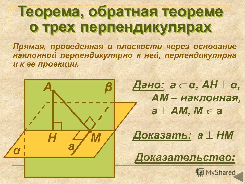 Теорема, обратная теореме о трех перпендикулярах Прямая, проведенная в плоскости через основание наклонной перпендикулярно к ней, перпендикулярна и к ее проекции. А НМ α β а Дано: а α, АН α, АМ – наклонная, а АМ, М а Доказать: а НМ Доказательство:
