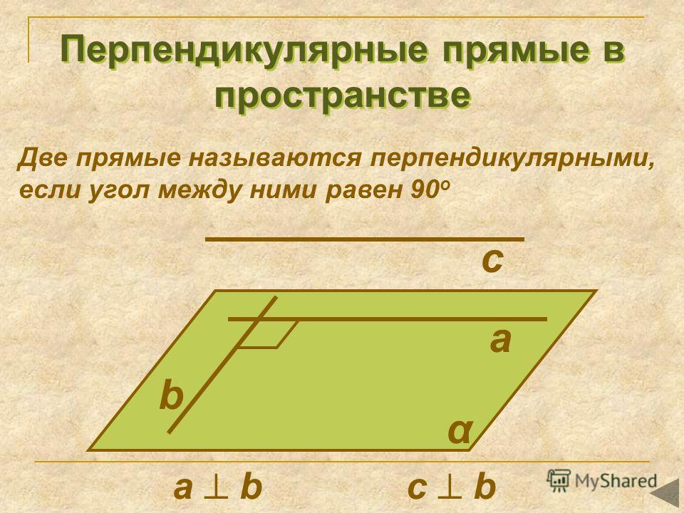 Перпендикулярные прямые в пространстве Две прямые называются перпендикулярными, если угол между ними равен 90 о а b с а bc b α