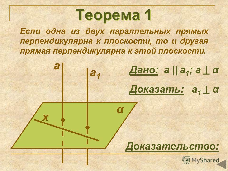Теорема 1 Если одна из двух параллельных прямых перпендикулярна к плоскости, то и другая прямая перпендикулярна к этой плоскости. α х Дано: а || а 1 ; a α Τ Доказать: а 1 α Τ Доказательство: a а1а1