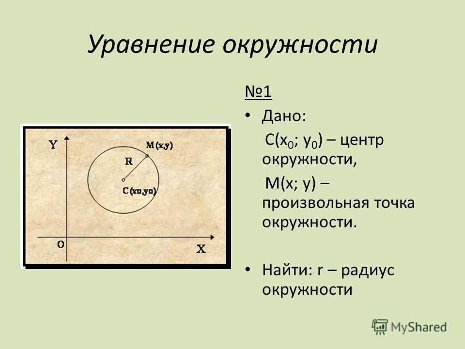 Уравнение окружности 1 Дано: С(х 0 ; у 0 ) – центр окружности, М(х; у) – произвольная точка окружности. Найти: r – радиус окружности