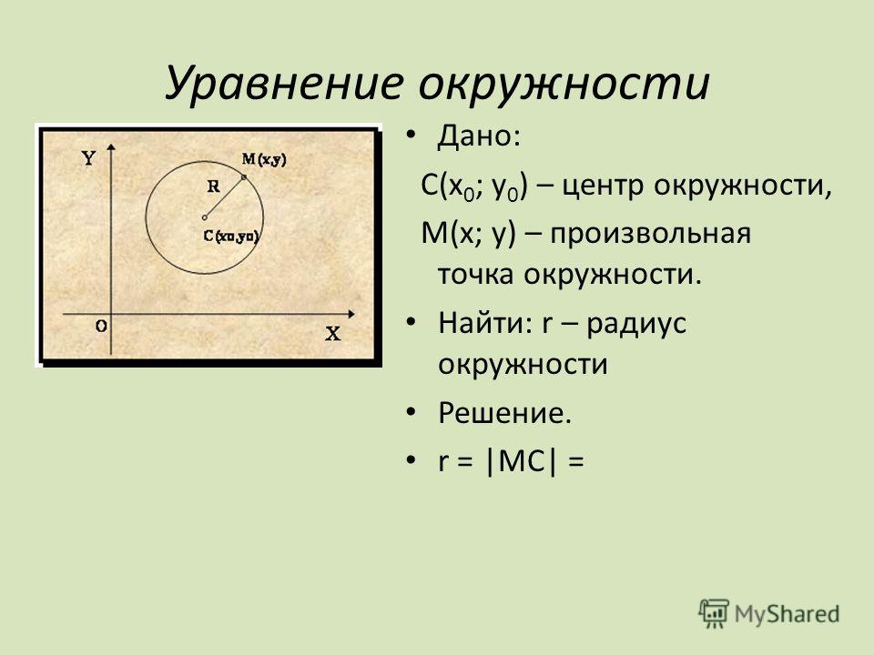 Уравнение окружности Дано: С(х 0 ; у 0 ) – центр окружности, М(х; у) – произвольная точка окружности. Найти: r – радиус окружности Решение. r = |MC| =